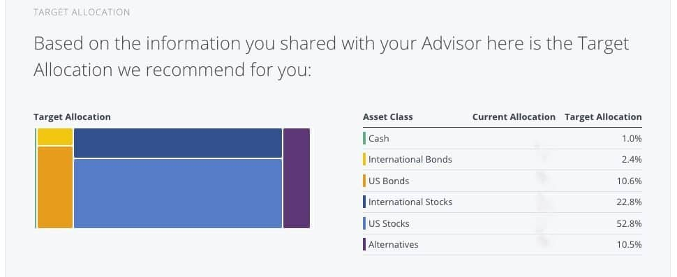 Personal Capital - Recommended Asset Allocation